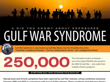 Gulf War Syndrome - veterans benefits eligibility assessment