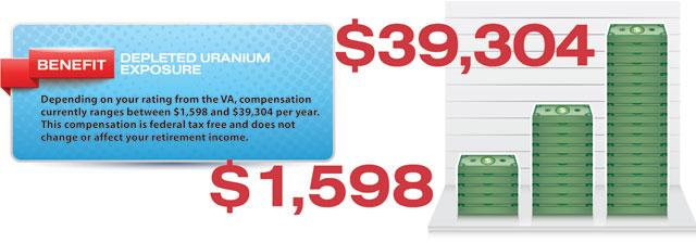 Depleted Uranium compensation