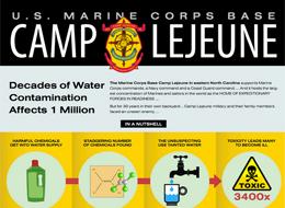 Camp Lejeune Toxic Water