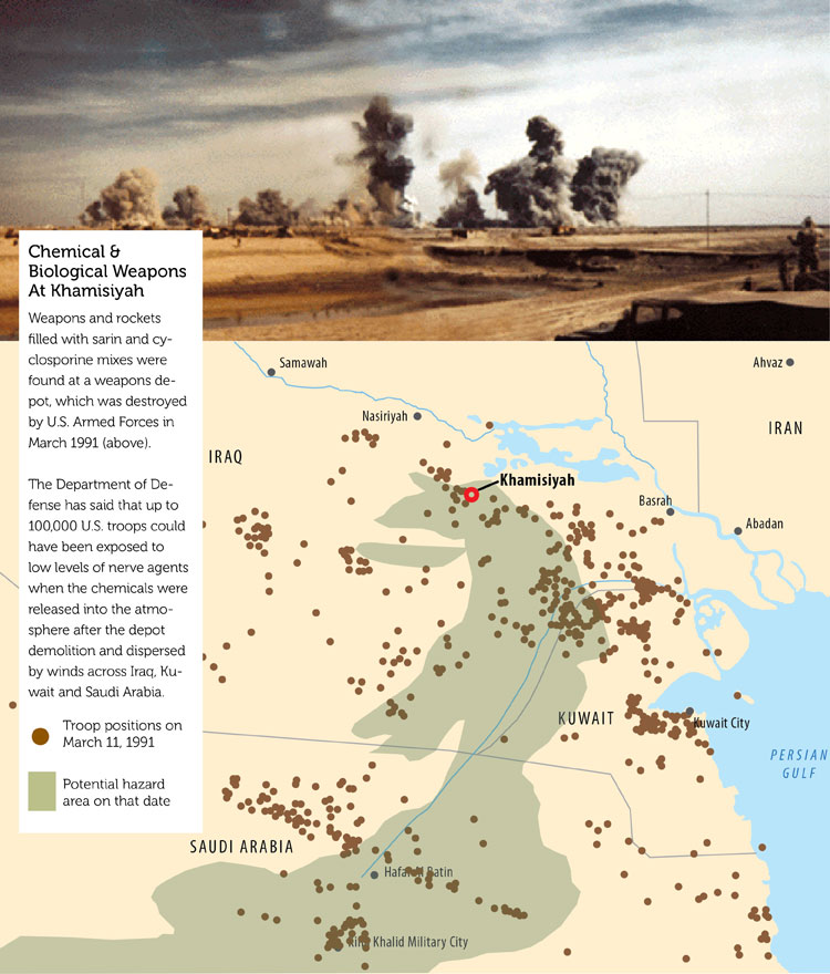 Gulf War Exposures